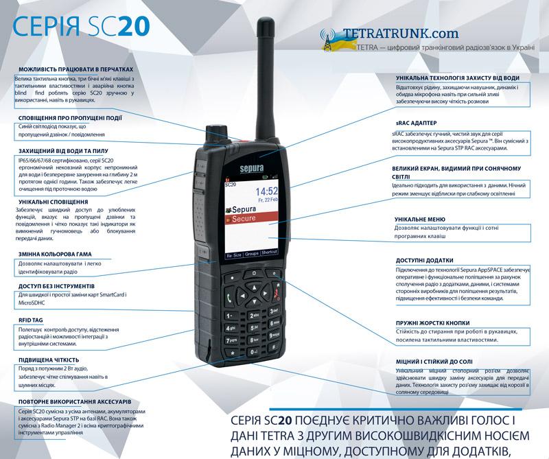 Переваги портативної радіостанції стандарту TETRA від компанї Sepura серія SC20